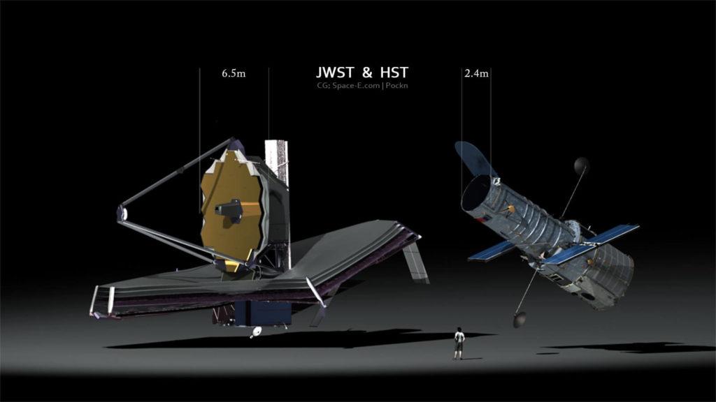 Perbandingan Ukurang JWST dengan Hubble Teleskop