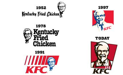Perubahan Logo KFC Dari tahun ke tahun